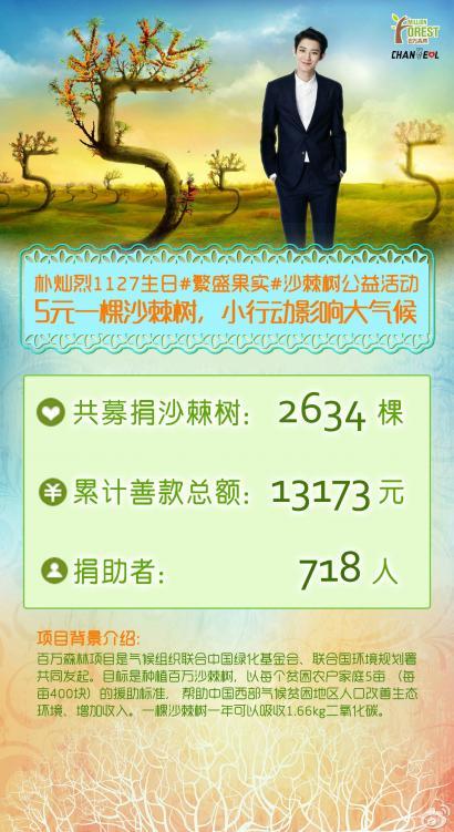 141127 百万森林公益项目以朴灿烈名义发起公益活动!