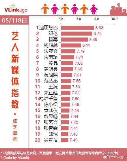 http://www.weixinrensheng.com/baguajing/293181.html