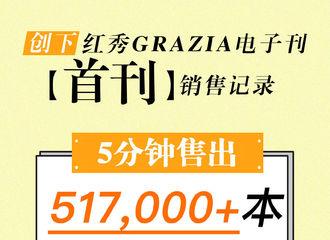 [新闻]190823 肖战《红秀》电子刊5分钟内售出51万本 同时在线人数超过百万!