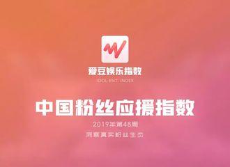 [新闻]191205 2019年第48周中国粉丝应援指数 吴亦凡排名与上周相比上升一个名次