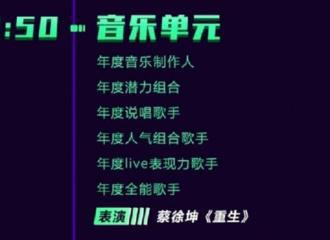 [新闻]191206 爱奇艺尖叫之夜节目单出炉 蔡徐坤将表演《重生》