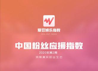 """[新闻]200117 张艺兴获得第2周""""中国粉丝应援指数TOP200""""第11名"""