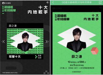 [新闻]200118 QQ音乐2019巅峰年终榜 薛之谦收获三大年度项
