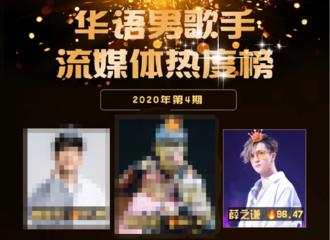 [新闻]200218 20年4期华语男歌手榜排名公开 薛之谦排行收听暂列第三