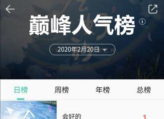 [新闻]200221 张艺兴与粉丝合作的公益歌曲《会好的》上线12小时荣登五榜TOP1