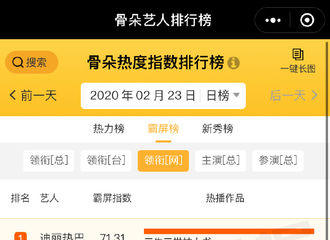 [新闻]200224 23日霸屏榜网剧领衔指数新鲜出炉 迪丽热巴居霸屏榜第一位