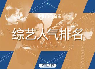[新闻]200329 QQ音乐综艺人气排名第117期发布 小鬼胡彦斌的《解脱》夺得双榜冠军