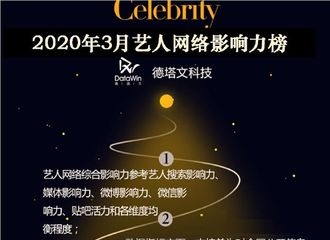 [新闻]200403 3月艺人网络影响力榜top10公开 邓伦登上榜单第九