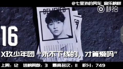 [新闻]180301 本周中国大陆华语音乐流行榜 X玖少年团新歌上榜情况公布