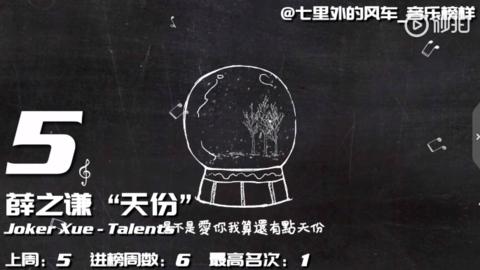 [新闻]190220 Hito、Kkbox音乐榜单 薛之谦港台新马榜周汇