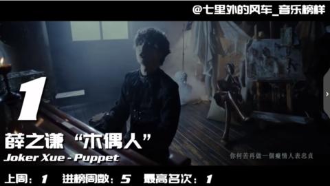 [薛之谦][新闻]190808 7月第5周薛之谦海外榜汇 Hito、Kkbox音乐榜单