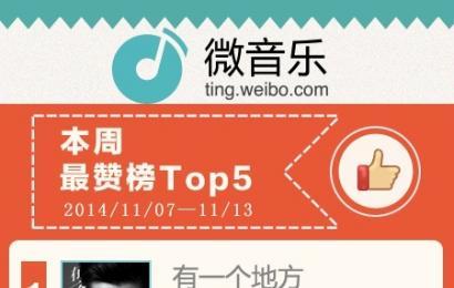 [新闻]141114 吴亦凡《有一个地方》空降微音乐最赞榜冠军