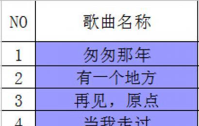 [教程]141115 《有一个地方》全球中文音乐榜上榜直播时段投票