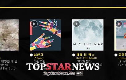 [新闻]141218 CNBLUE入围SBS MTV最佳乐队MV奖