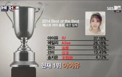 [新闻]141221 IU获最佳SOLO女歌手