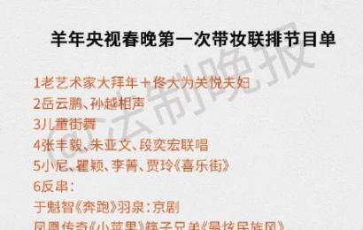 [新闻]150207 春晚首次联排节目单曝光 鹿晗将重新演绎一生有你