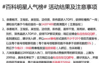[新闻]150802 杨洋获百科明星人气榜第一