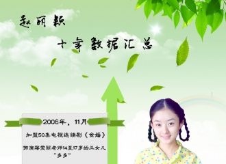 [盘点]160424 赵丽颖的励志十年 硕果累累
