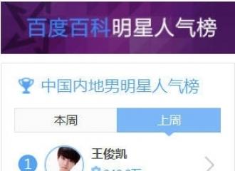 [新闻]160712 百科明星人气榜:添福宝霸榜前三!
