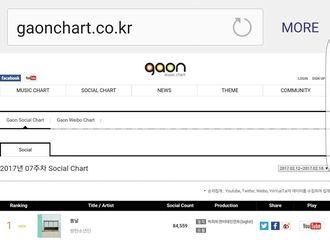 [新闻]170226 GOT7《A》发布三年逆袭Gaon social chart榜荣获六位