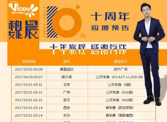 [分享]170429 魏晨出道十周年应援大规模上线