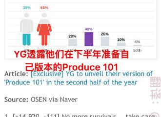 """[新闻]170620 YG沉迷生存赛?众网友统一战线替iKON""""打抱不平"""""""