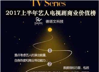 [新闻]170710  Datawin2017上半年艺人商业价值榜 王凯电影电视剧全面出击