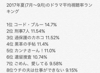 [分享]170815 夏季日剧平均收视率排行榜