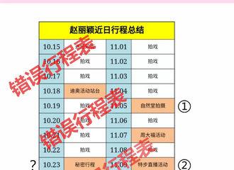 [新闻]171120 黑粉制作假行程图 造谣赵丽颖拍戏不敬业