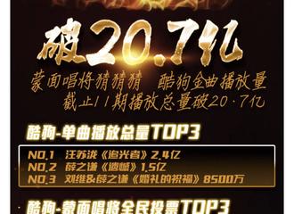 [新闻]171121 《蒙面》数据总结大公开 薛之谦参演歌曲成爆款