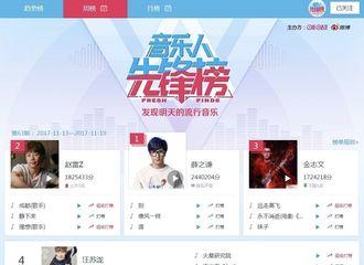 [新闻]171121 第63期音乐人先锋榜 薛之谦蝉联周榜冠军