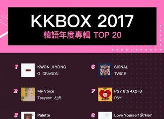 [新闻]180117 KKBOX 2017韩语年度专辑 Apink榜上有名