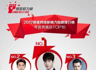 [新闻]180114 2017明星网络影响力指数排行榜公布 吴磊跻身年度男演员Top10