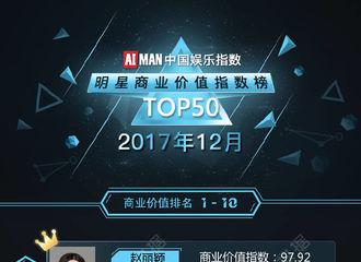 [新闻]180119 中国娱乐指数发布12月榜单 鹿晗热度不减获得第二