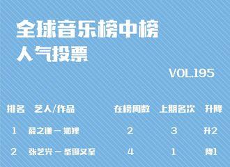 [新闻]180120 本期全球音乐榜中榜 薛之谦《狐狸》第二周发力夺冠