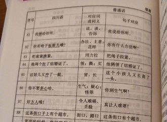 [分享]190324 马住!四川话教程让你分分钟听懂李易峰