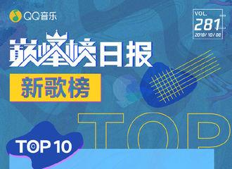 [新闻]181009 张十冠赛高:张杰 《无药可救》连续十天新歌榜第一