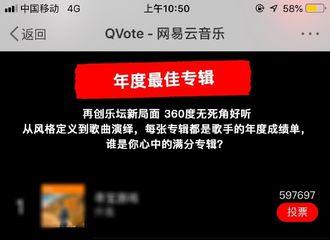 [新闻]181017 今天为薛之谦投票了吗?《Q》杂志盛典投票正在进行中