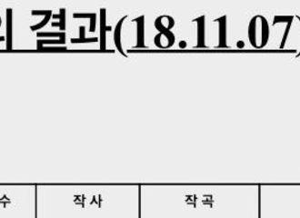 [分享]181108 从歌名就感受到浪漫 黄致列新曲通过KBS电视台审议