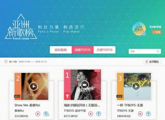 [新闻]181112 亚洲新歌榜新一期榜单揭晓 千玺千玺卓越的成绩拿下四连冠
