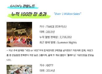 [分享]181115 GAON百万专辑销量团体top10公开 GOT7排名第五