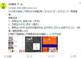 [新闻]190114 QQ音乐巅峰人气榜周榜公布 摩登兄弟《不求》登顶日榜周榜双榜Top1!