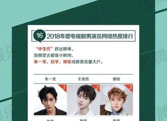 [新闻]190117 2018娱乐白皮书年度电视剧男演员网络热度排行 陈伟霆入围TOP9