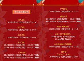 [分享]190117 送上一份中国文联春晚播出时间表 大年初一看李易峰