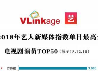 [新闻]190120 2018年艺人新媒体指数单日最高分TOP50公开 陈伟霆位居年度第二