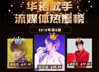 [新闻]190219 本周华语歌手榜排名 薛之谦继续蝉联冠军