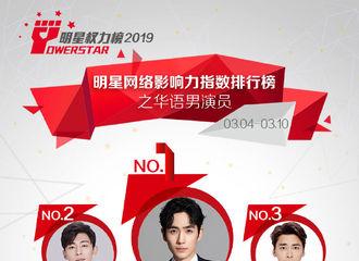 [新闻]190317 明星权力榜第193期华语男演员Top10公开 邓伦人气稳固排名第二