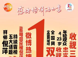 [新闻]190414 刘宇宁《我们的师父》喜提收视三连冠!