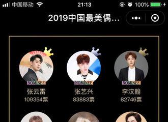 [新闻]190417 张云雷入围2019中国最美100位偶像 目前暂列第一名!