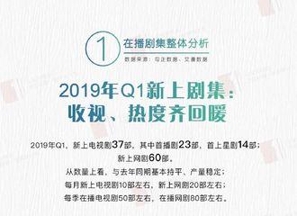 [新闻]190512 赵丽颖登顶2019年Q1电视剧女主角 《知否》为收视、热度挑大梁